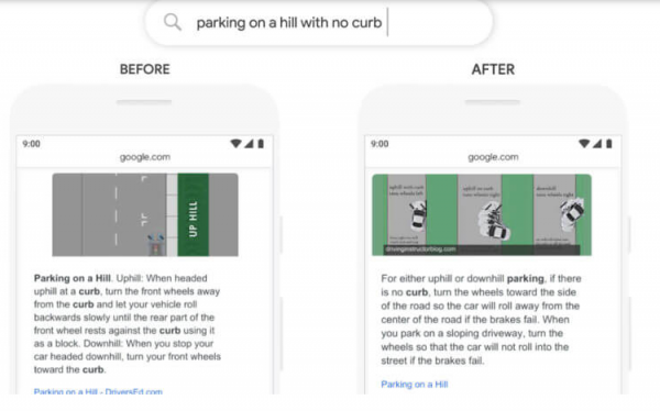 Google Algorithm BERT - Parking on a Hill with no Curb Search Example